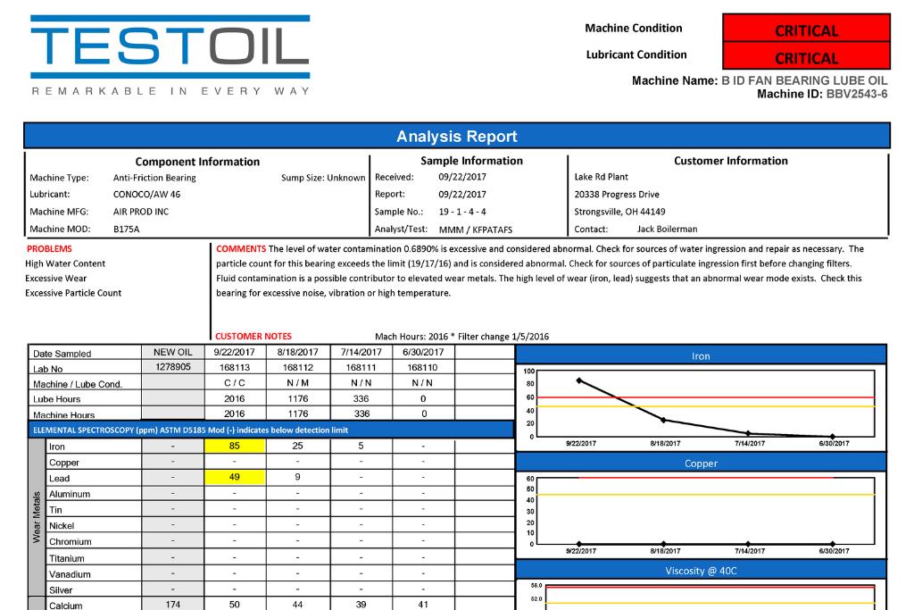 bearing oil analysis report